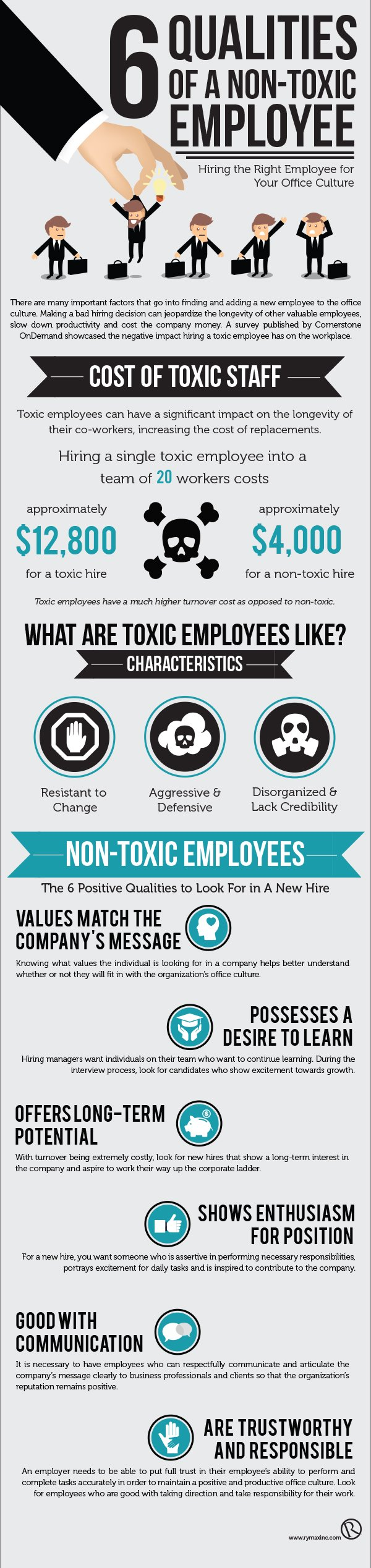 qualities of a non toxic employee infographic rymax 6 qualities of a non toxic employee infographic