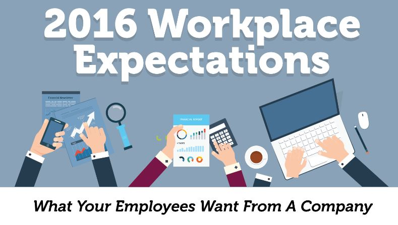 workplace expectations infographic