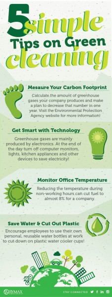 INSIDER_041416_Green_Cleaning_Infographic