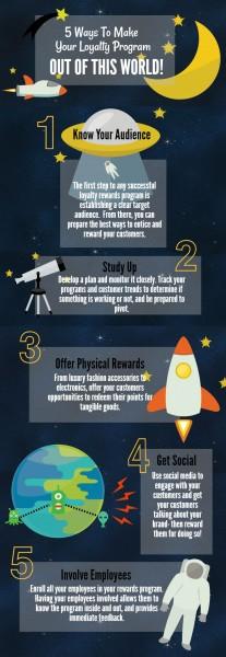 Insider_071416_OutofthisWorld_Infographic