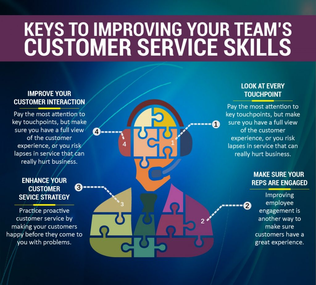 tips to improve your team's customer service skills